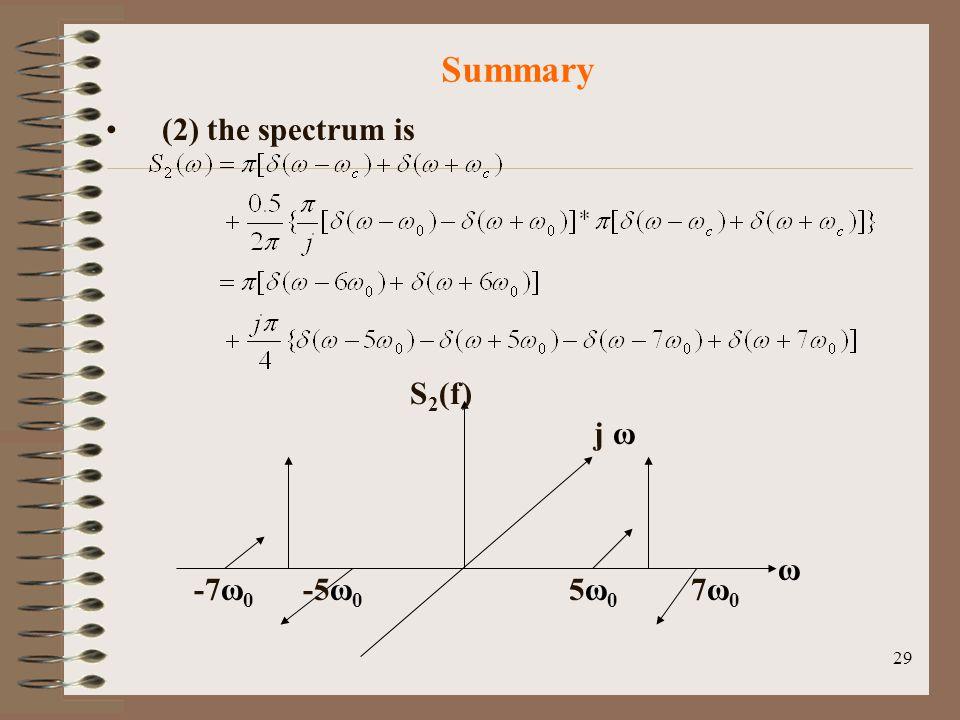 Summary (2) the spectrum is. -7ω0 -5ω0 5ω0 7ω0. j ω.