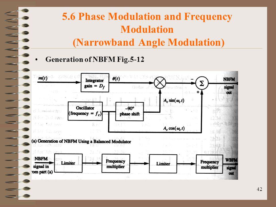5.6 Phase Modulation and Frequency Modulation (Narrowband Angle Modulation)
