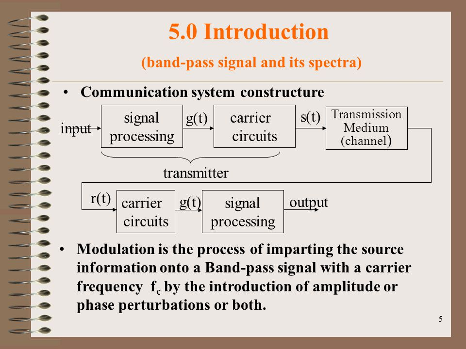 5.0 Introduction (band-pass signal and its spectra)