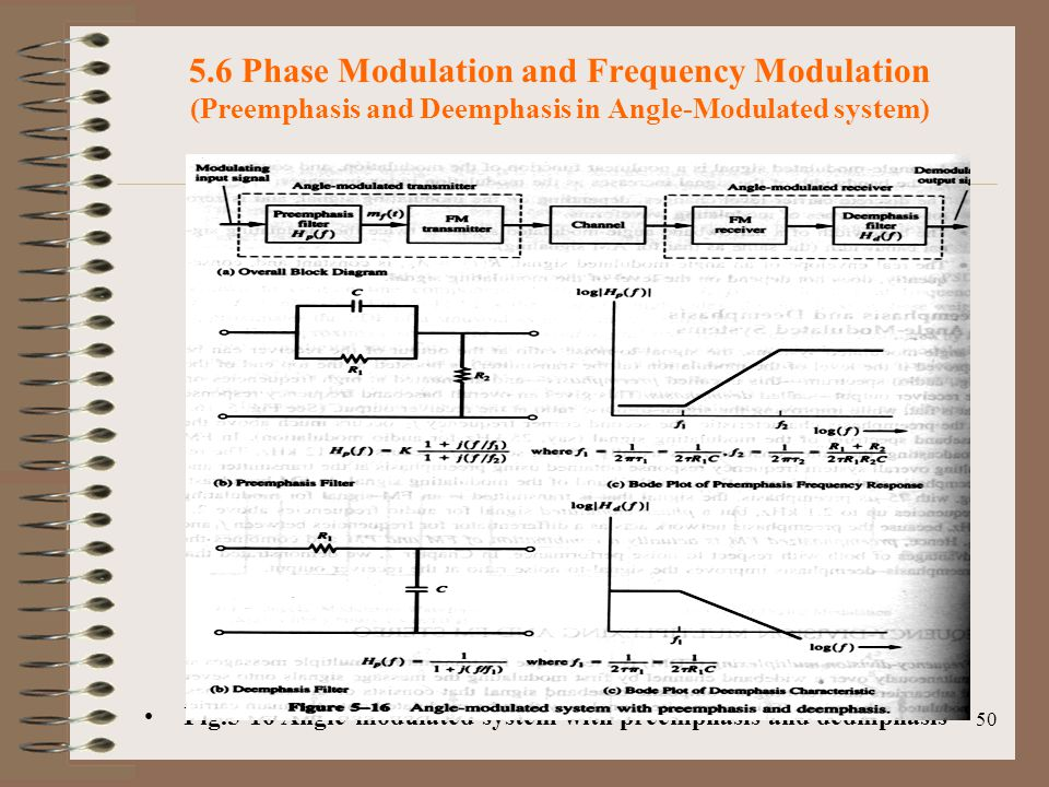 5.6 Phase Modulation and Frequency Modulation (Preemphasis and Deemphasis in Angle-Modulated system)