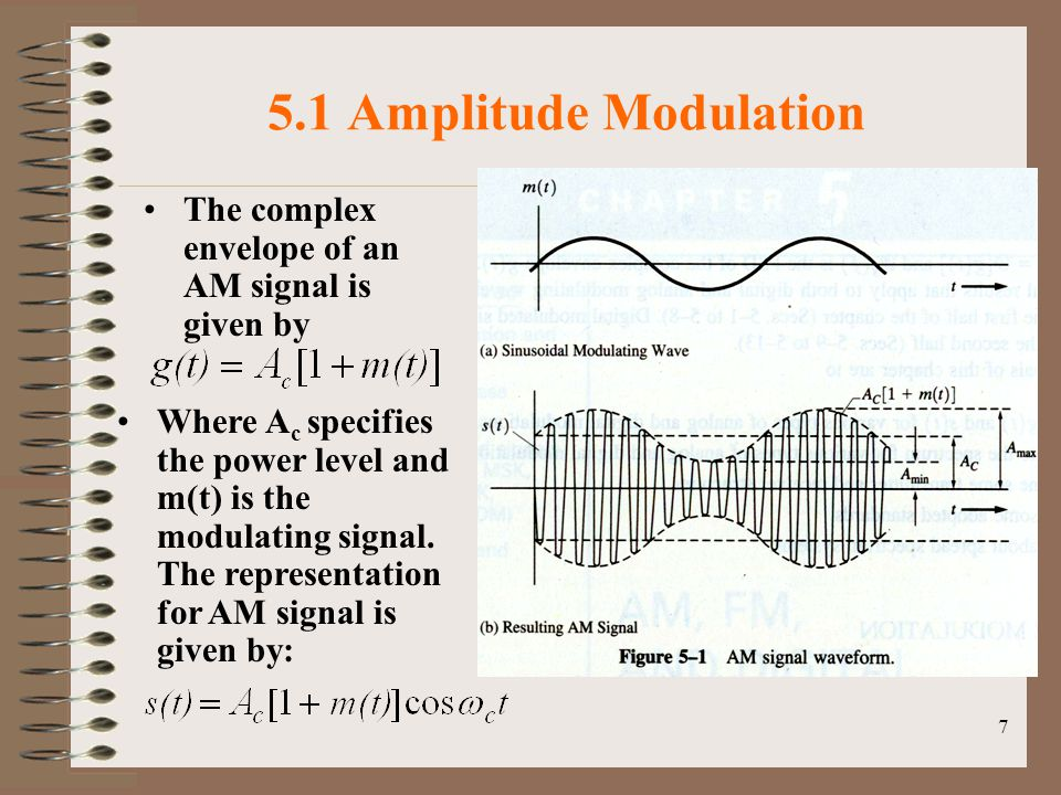 5.1 Amplitude Modulation The complex envelope of an AM signal is given by. Fig.5-1.