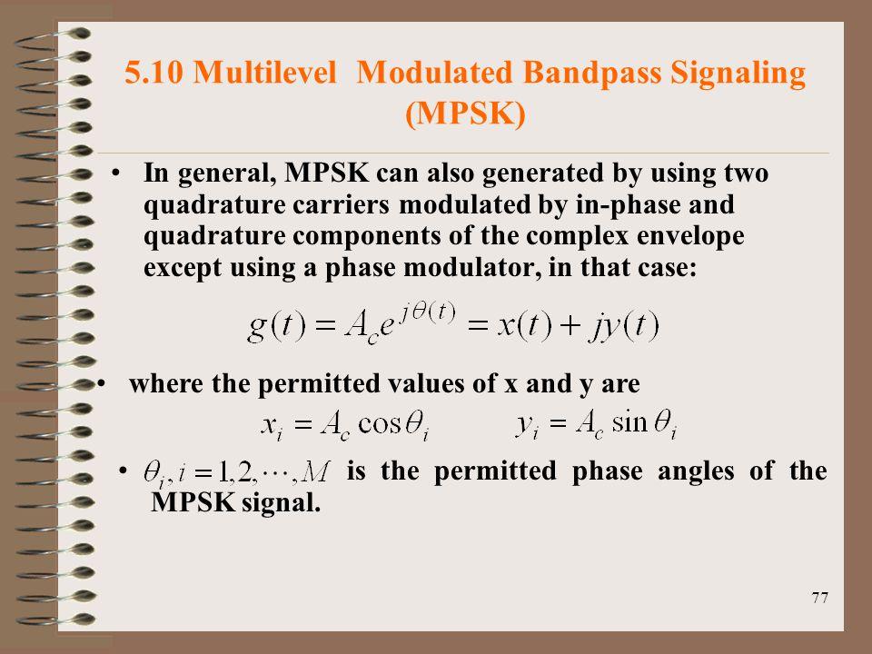 5.10 Multilevel Modulated Bandpass Signaling (MPSK)