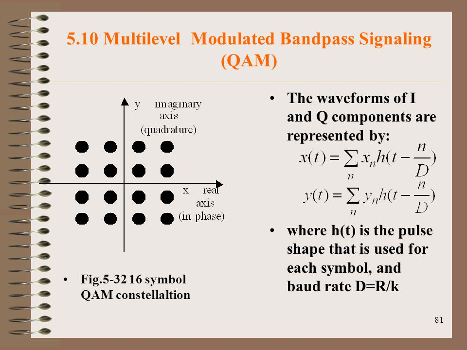 5.10 Multilevel Modulated Bandpass Signaling (QAM)