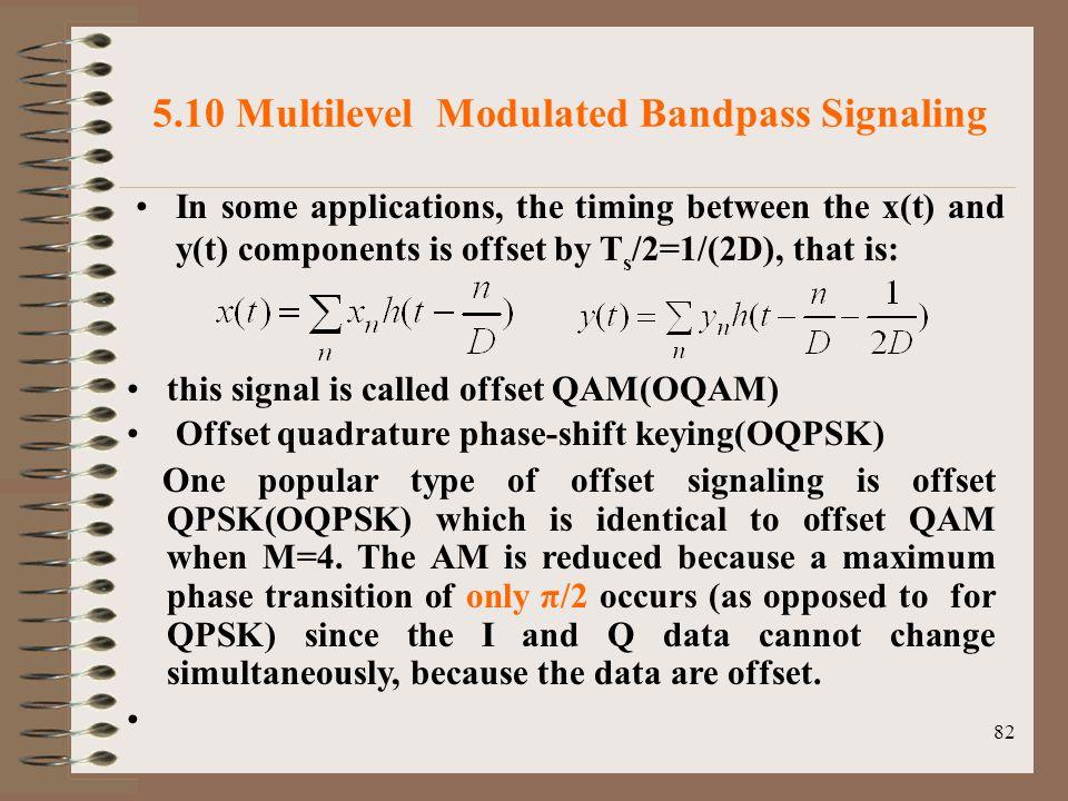 5.10 Multilevel Modulated Bandpass Signaling