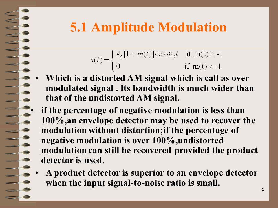 5.1 Amplitude Modulation