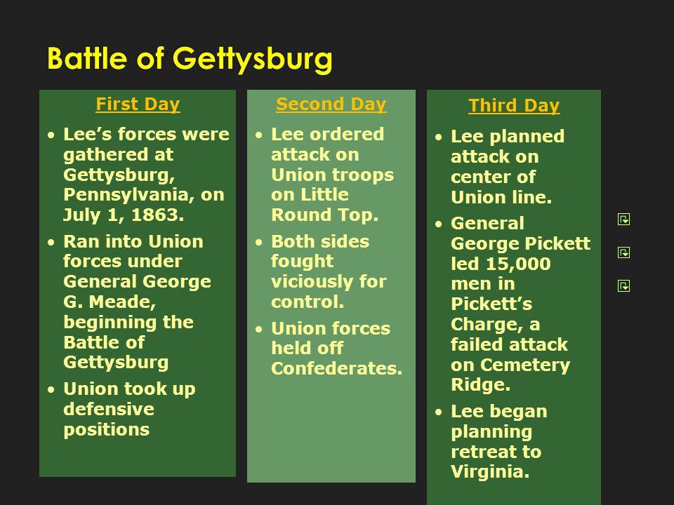 Battle of Gettysburg First Day