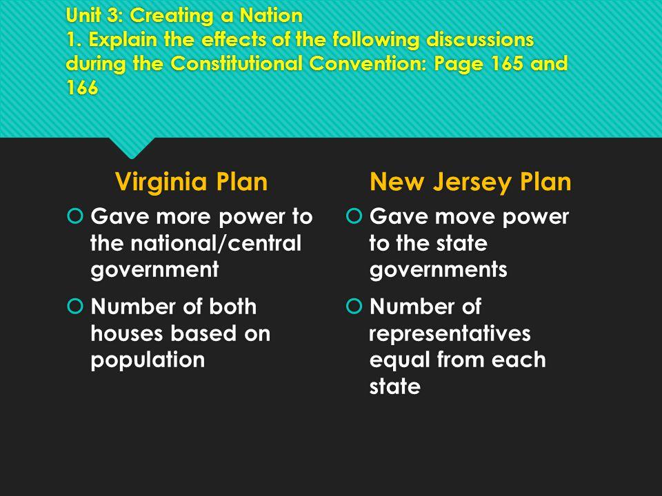 Virginia Plan New Jersey Plan