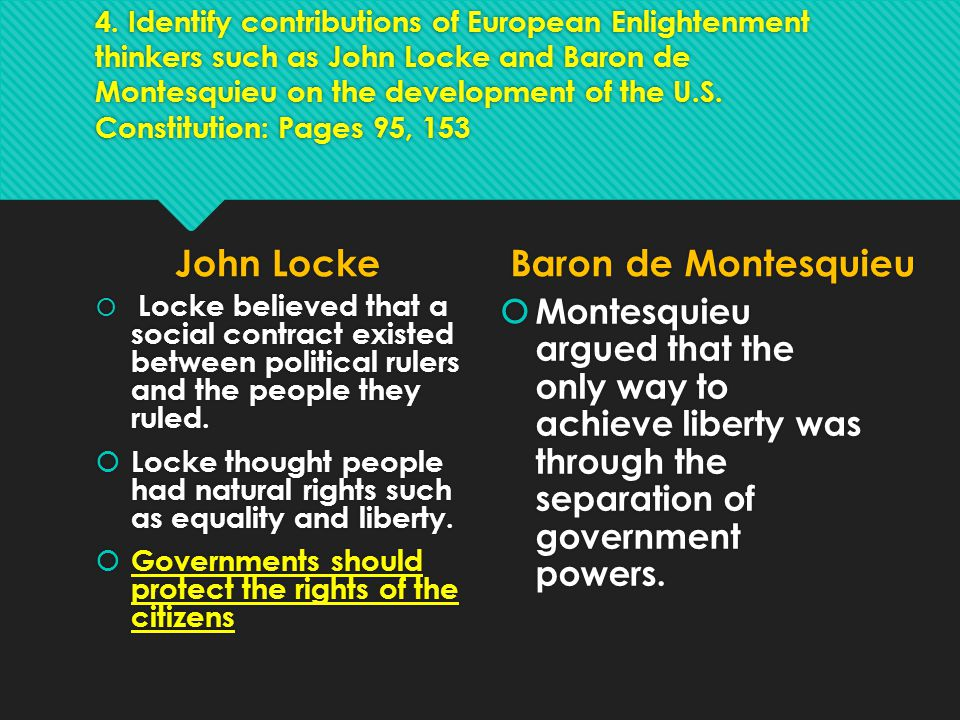 John Locke Baron de Montesquieu