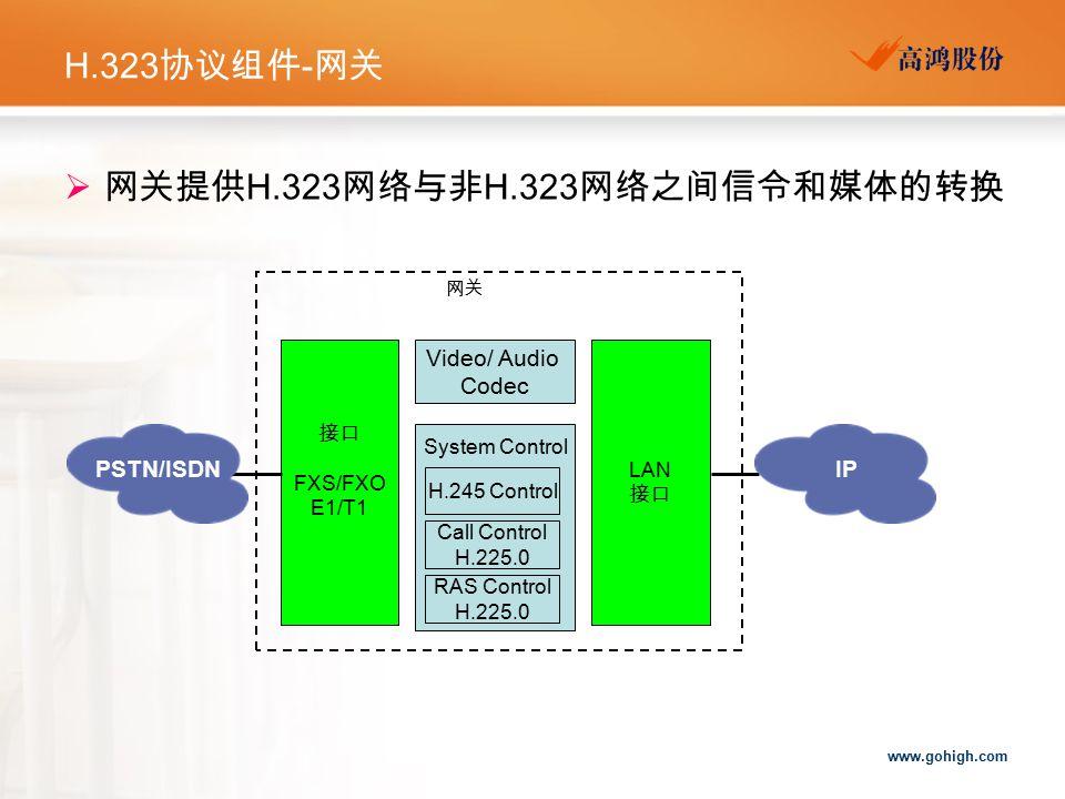 网关提供H.323网络与非H.323网络之间信令和媒体的转换