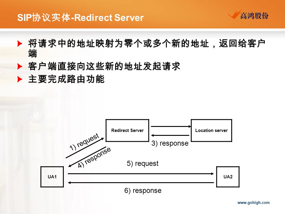 SIP协议实体-Redirect Server