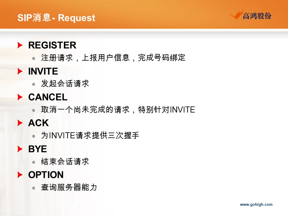 SIP消息- Request REGISTER INVITE CANCEL ACK BYE OPTION