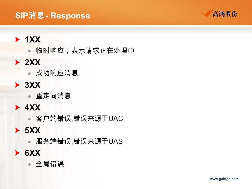 SIP消息- Response 1XX 2XX 3XX 4XX 5XX 6XX 临时响应,表示请求正在处理中 成功响应消息 重定向消息