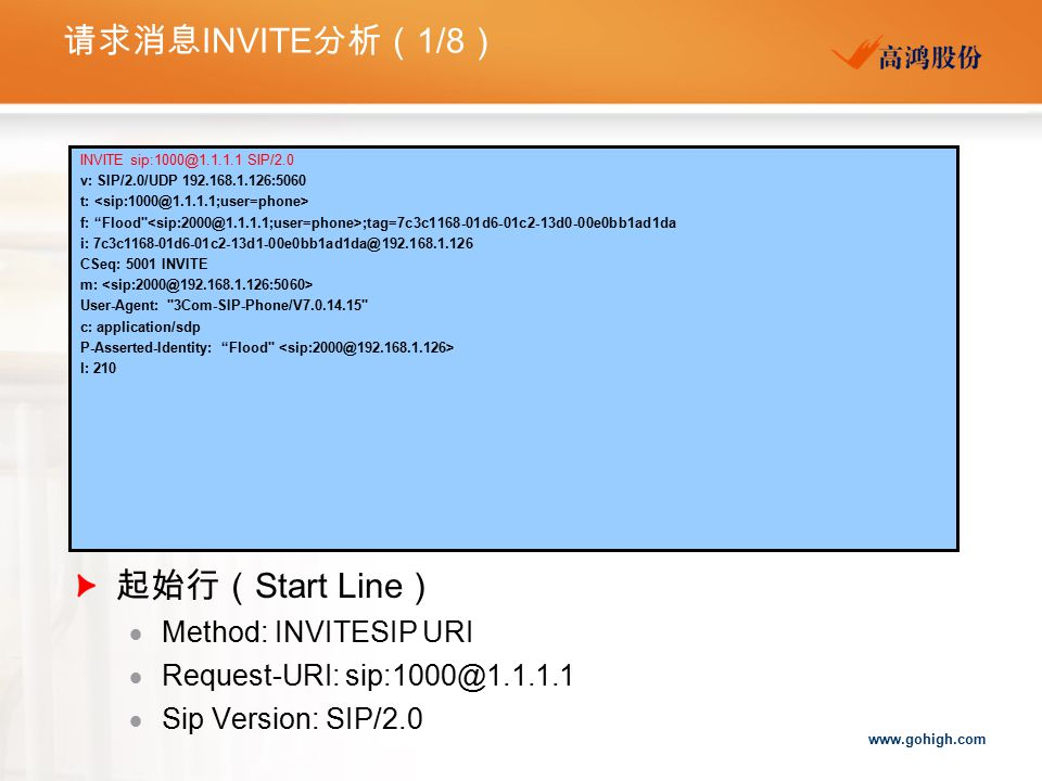请求消息INVITE分析(1/8) 起始行(Start Line) Method: INVITESIP URI