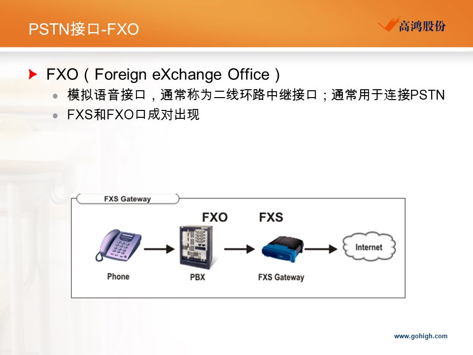 FXO(Foreign eXchange Office)