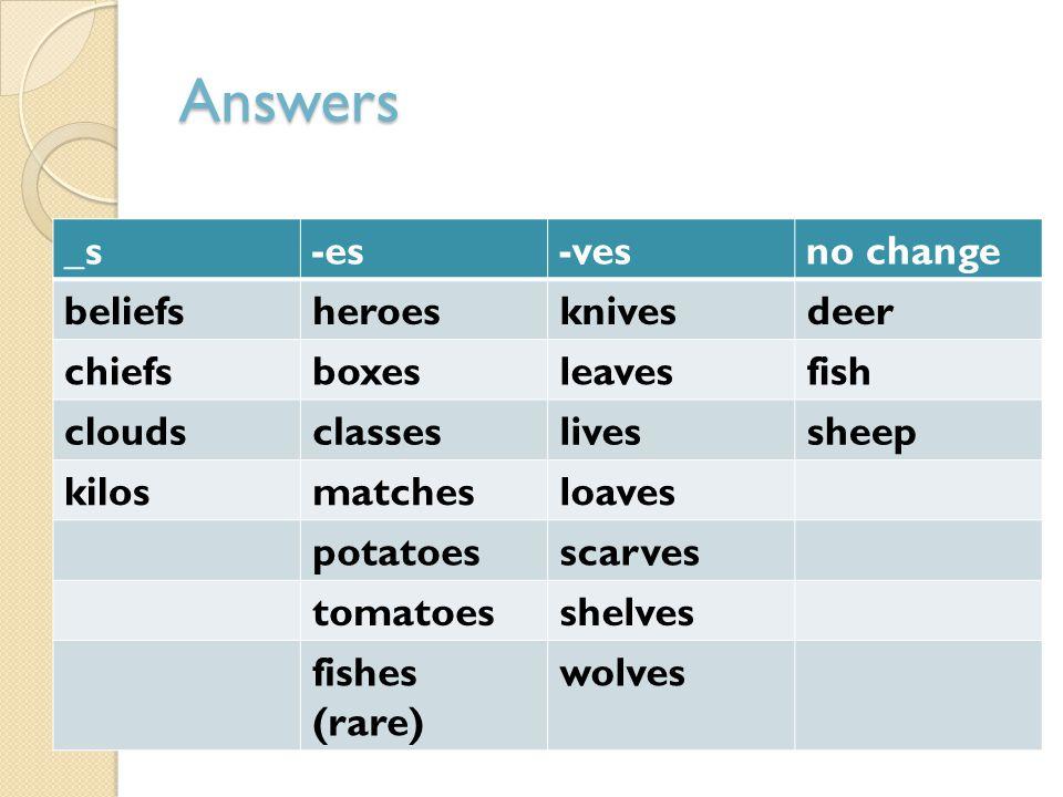 Answers no change -ves -es _s deer knives heroes beliefs fish leaves