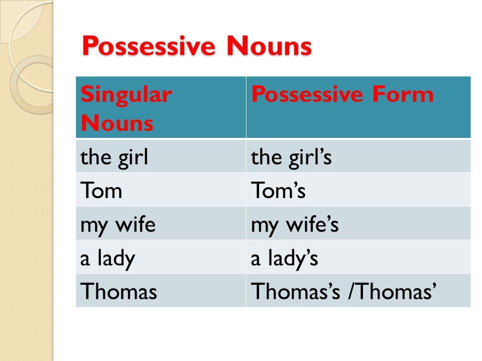 Possessive Nouns Possessive Form Singular Nouns the girl's the girl