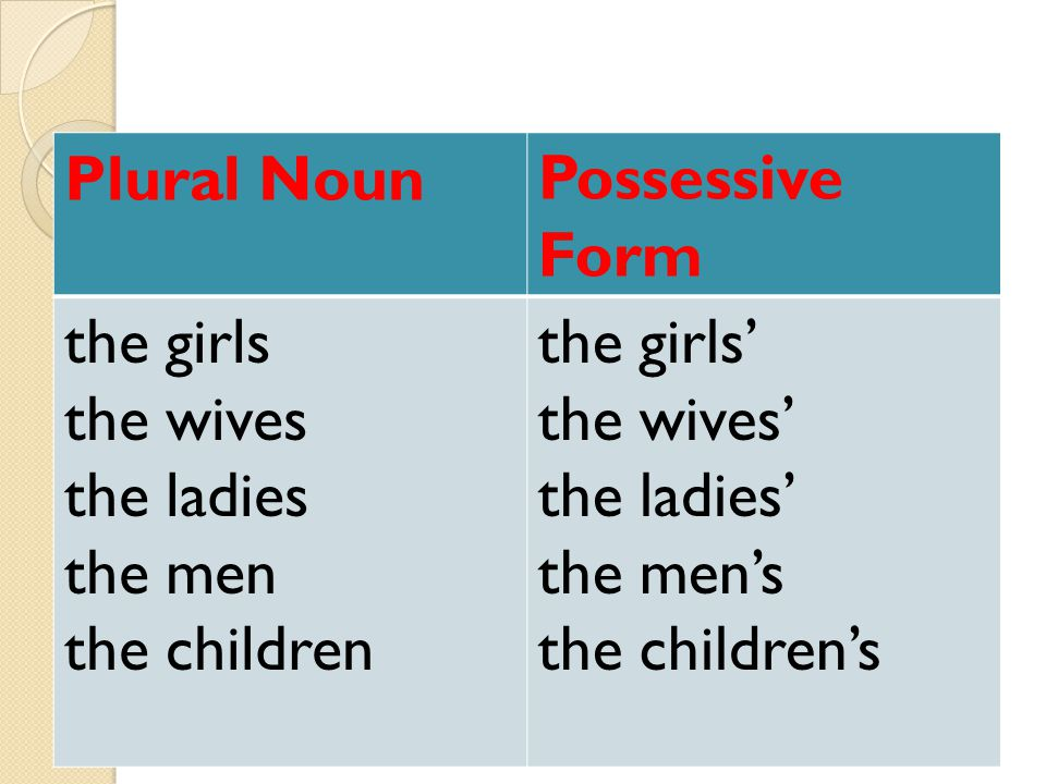 Nouns 1 kinds of nouns ppt download for Plural of floor