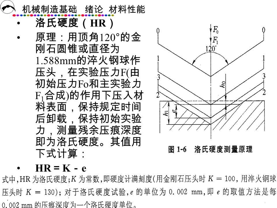 洛氏硬度(HR) 原理:用顶角120°的金刚石圆锥或直径为1.588mm的淬火钢球作压头,在实验压力F(由初始压力Fo和主实验力F1合成)的作用下压入材料表面,保持规定时间后卸载,保持初始实验力,测量残余压痕深度即为洛氏硬度。其值用下式计算: