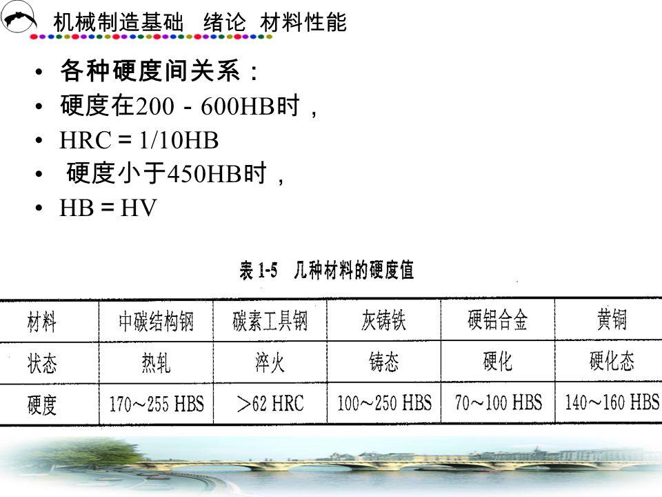 各种硬度间关系: 硬度在200-600HB时, HRC=1/10HB 硬度小于450HB时, HB=HV
