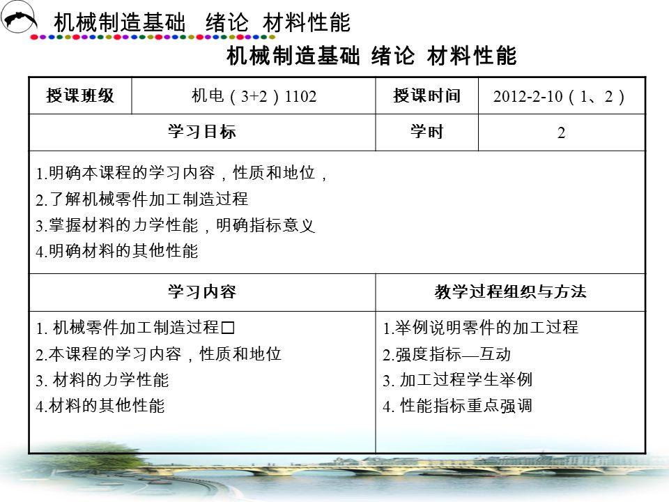 机械制造基础 绪论 材料性能 授课班级 机电(3+2)1102 授课时间 2012-2-10(1、2) 学习目标 学时 2