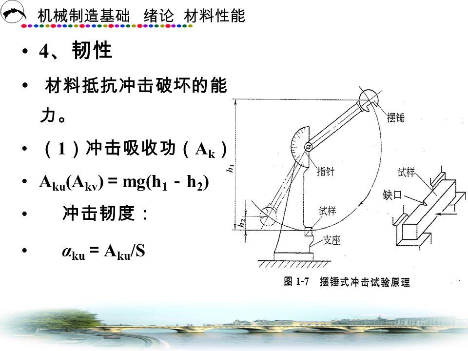 4、韧性 材料抵抗冲击破坏的能力。 (1)冲击吸收功(Ak) Aku(Akv)=mg(h1-h2) 冲击韧度: αku=Aku/S