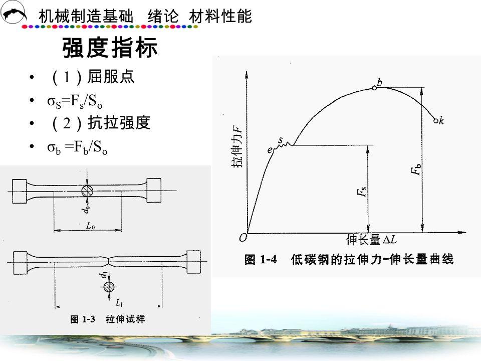 强度指标 (1)屈服点 σS=Fs/So (2)抗拉强度 σb =Fb/So