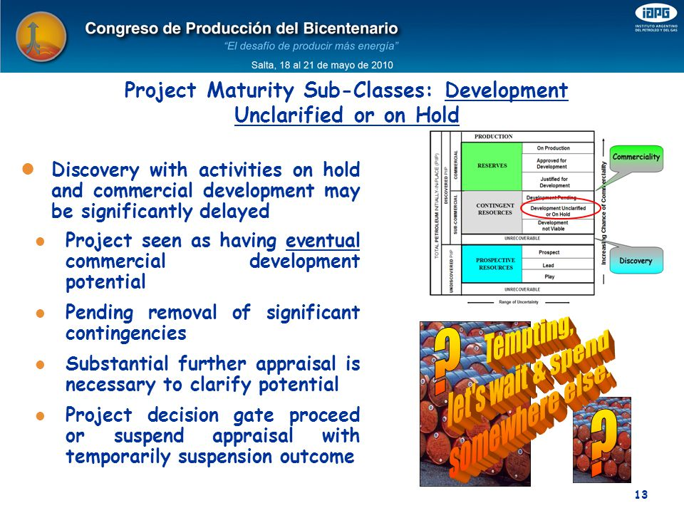 Project Maturity Sub-Classes: Development Unclarified or on Hold