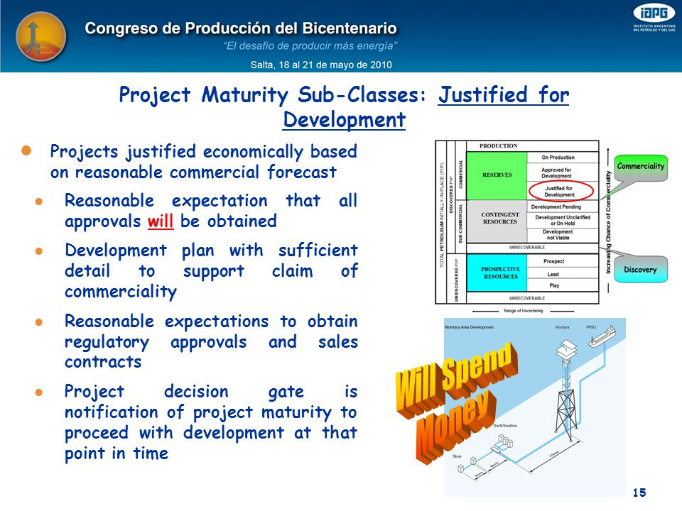 Project Maturity Sub-Classes: Justified for Development