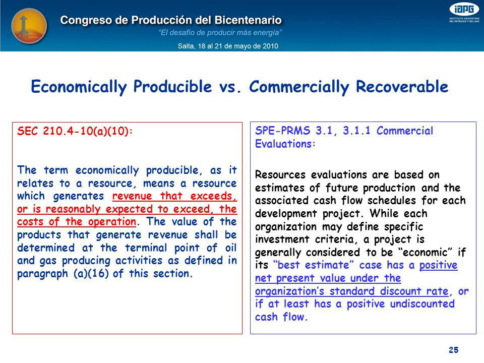 Economically Producible vs. Commercially Recoverable