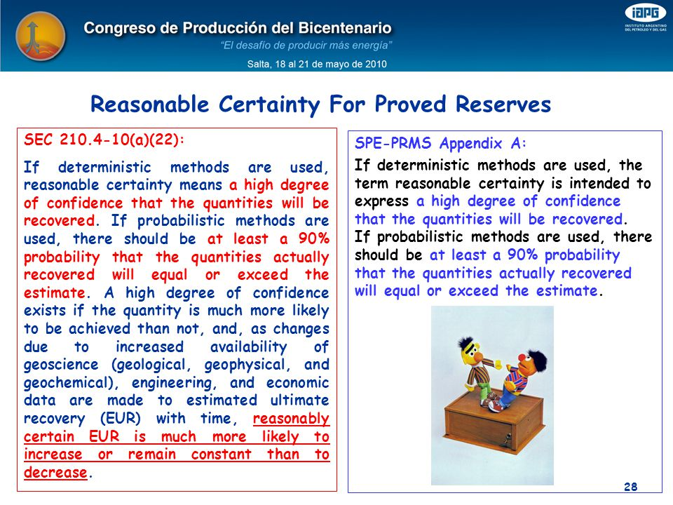 Reasonable Certainty For Proved Reserves
