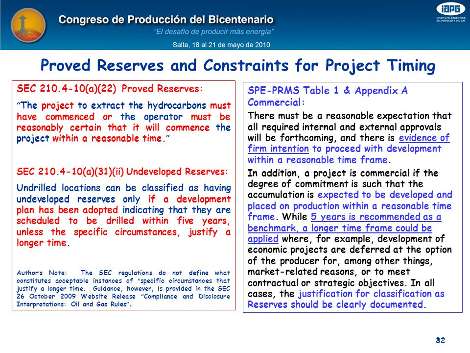 Proved Reserves and Constraints for Project Timing