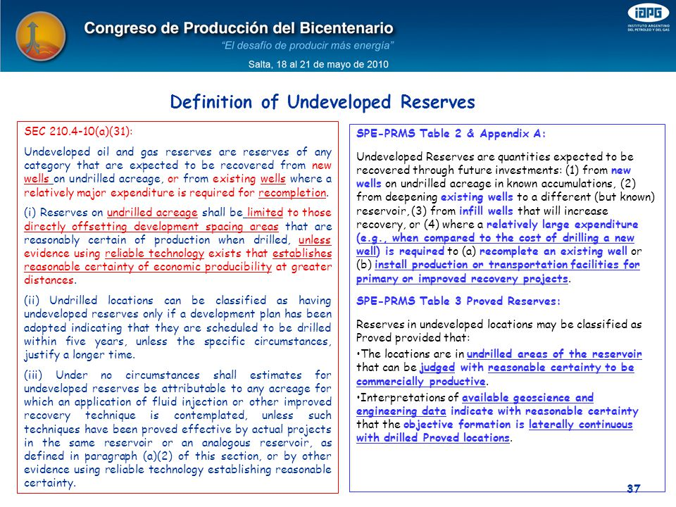 Definition of Undeveloped Reserves