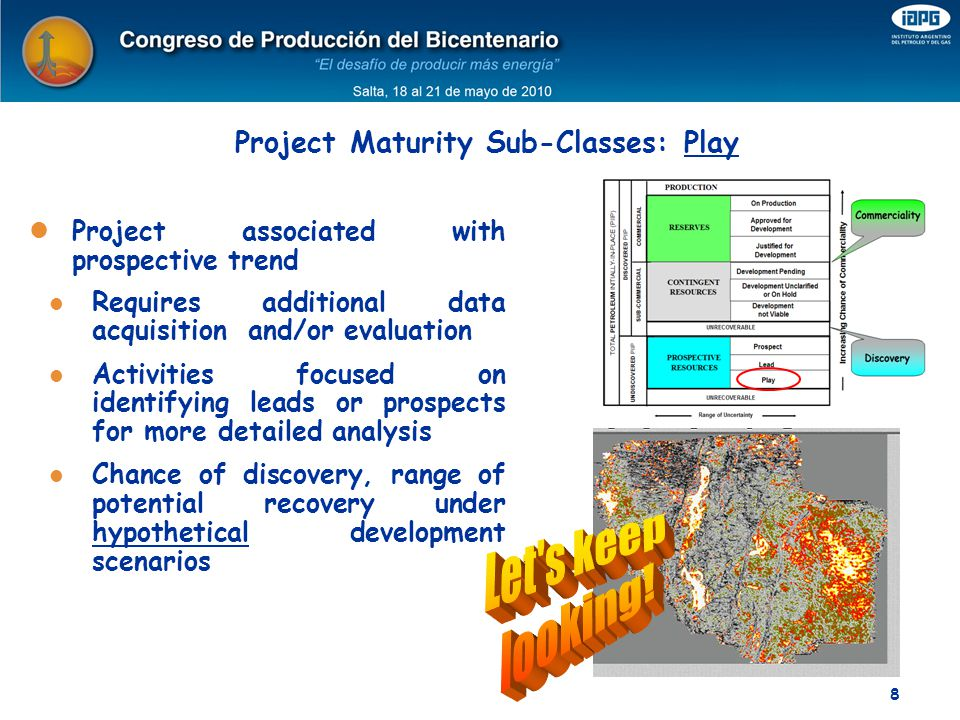 Project Maturity Sub-Classes: Play