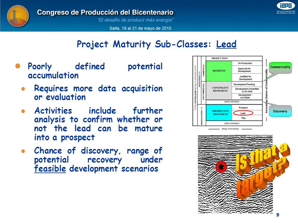 Project Maturity Sub-Classes: Lead