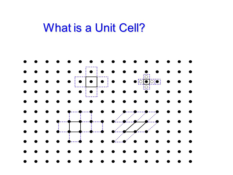 What is a Unit Cell © 1993 American Chemical Society. A unit cell is a building block of a crystalline solid.