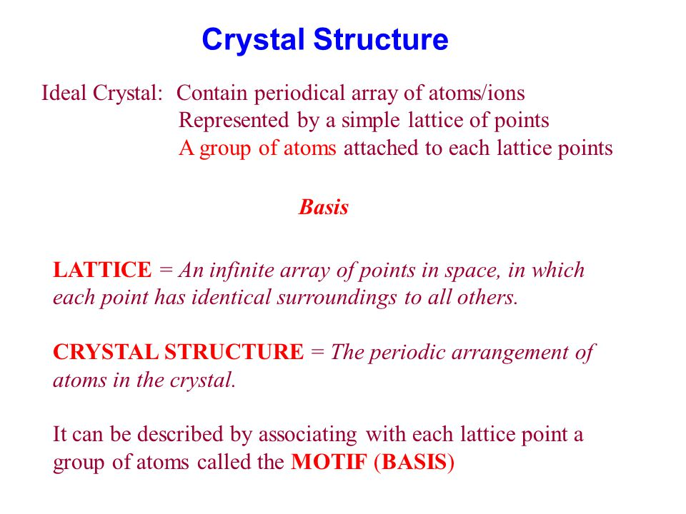 Crystal Structure Ideal Crystal: Contain periodical array of atoms/ions. Represented by a simple lattice of points.