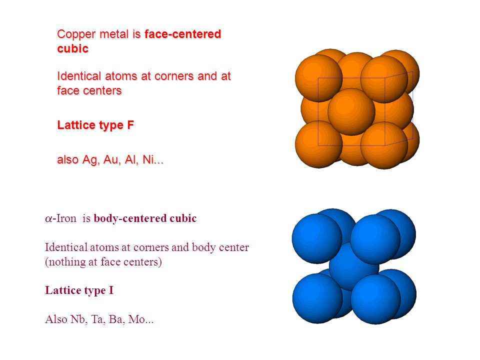 Copper metal is face-centered cubic