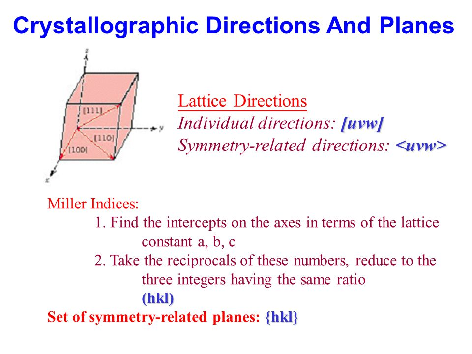 Crystallographic Directions And Planes
