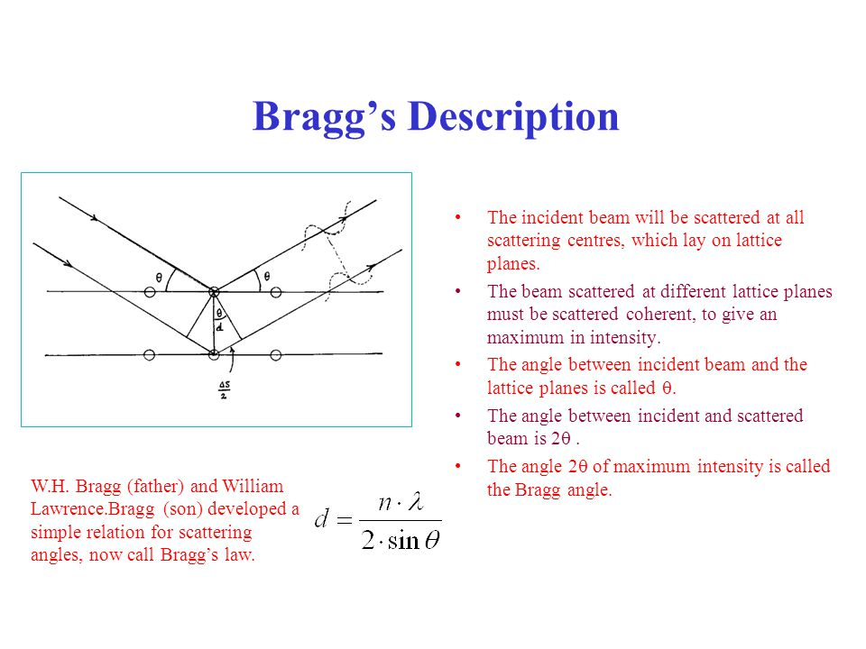 Bragg's Description The incident beam will be scattered at all scattering centres, which lay on lattice planes.