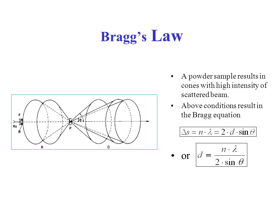 Bragg's Law A powder sample results in cones with high intensity of scattered beam. Above conditions result in the Bragg equation.
