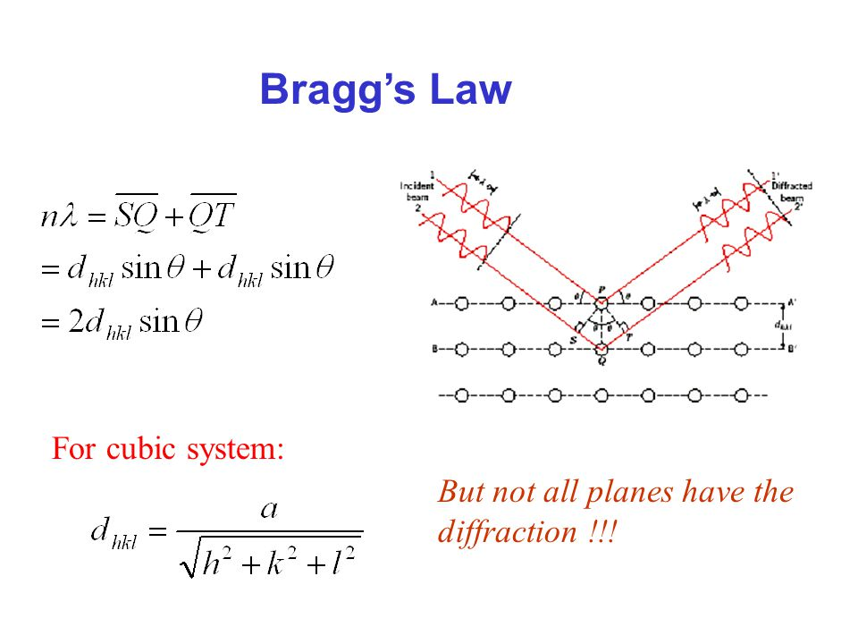 Bragg's Law For cubic system: But not all planes have the