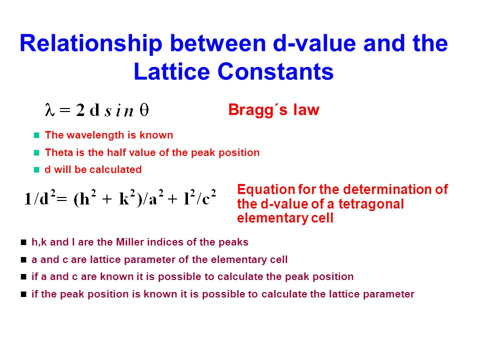 Relationship between d-value and the Lattice Constants