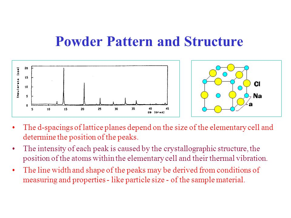 Powder Pattern and Structure