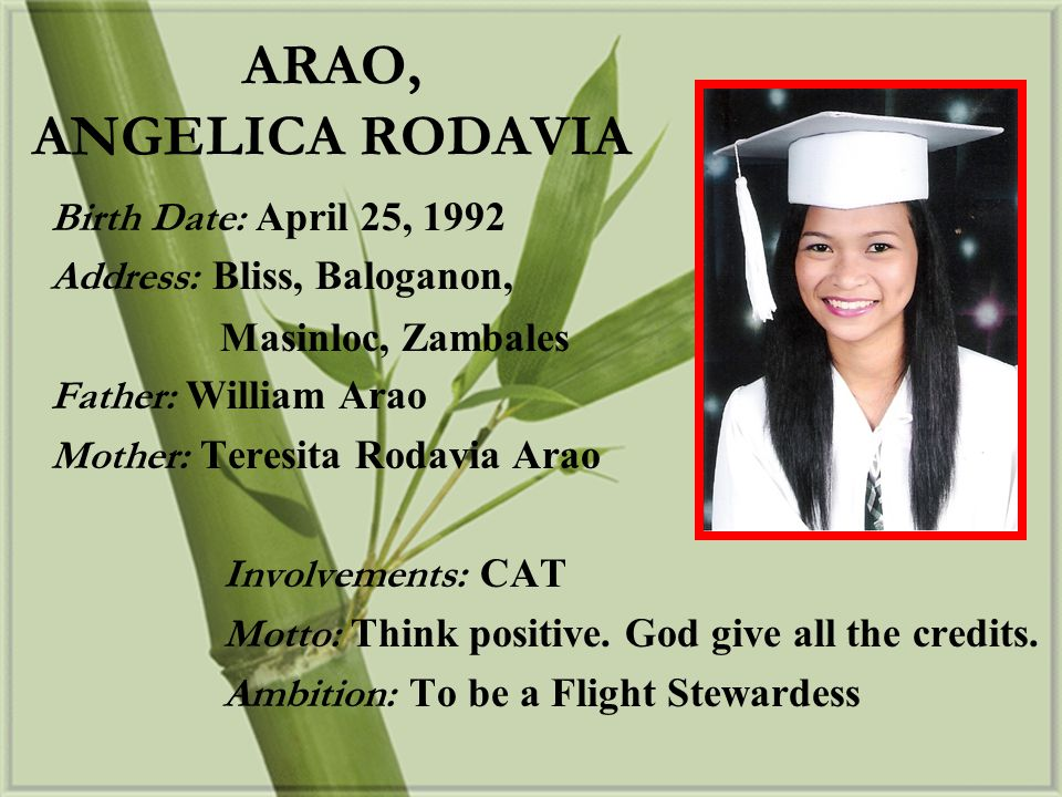 ARAO, ANGELICA RODAVIA Birth Date: April 25, 1992