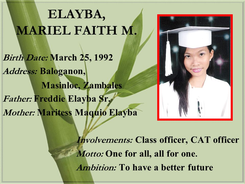 ELAYBA, MARIEL FAITH M. Birth Date: March 25, 1992 Address: Baloganon,