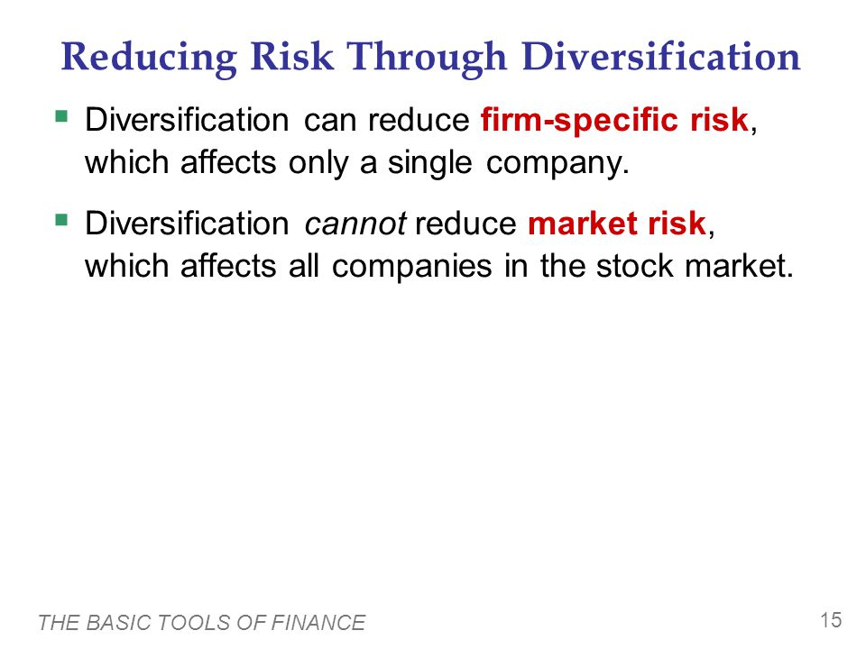 Reducing Risk Through Diversification