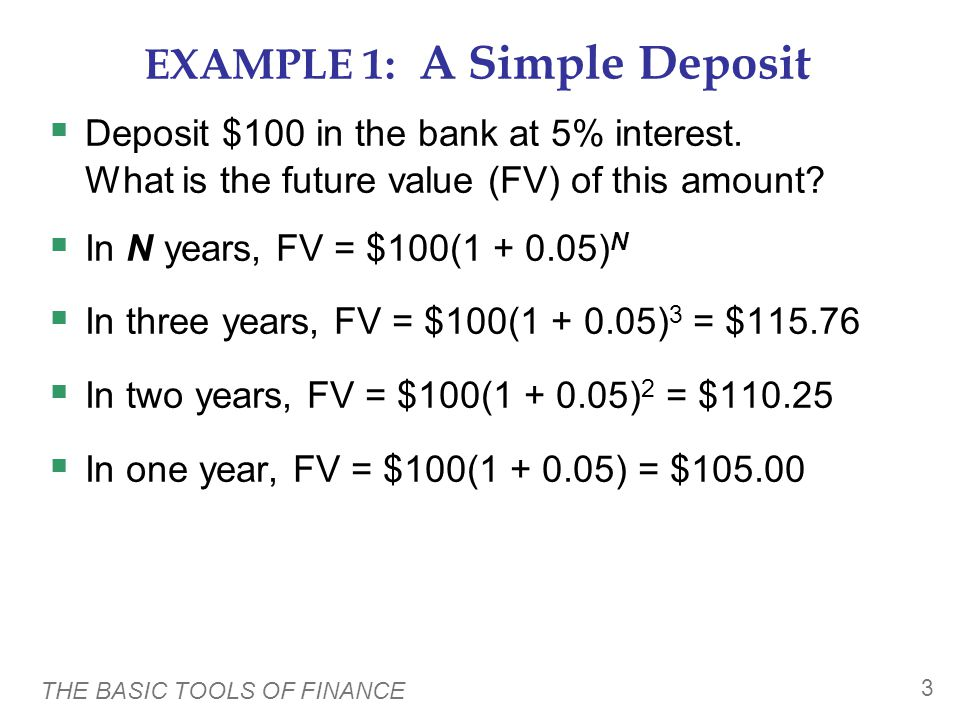 EXAMPLE 1: A Simple Deposit