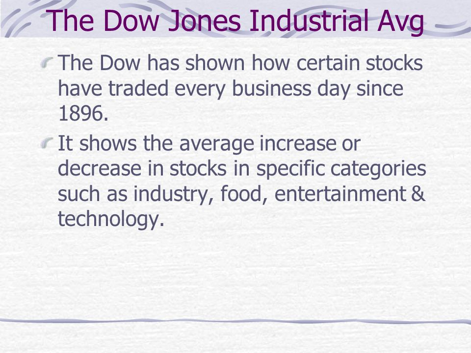 The Dow Jones Industrial Avg