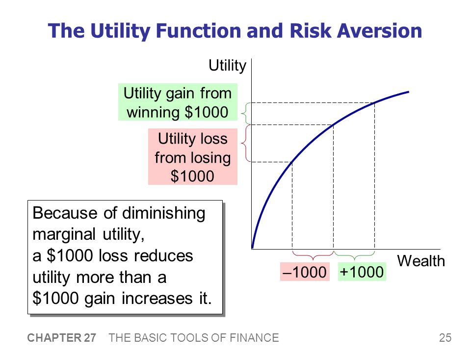 The Utility Function and Risk Aversion
