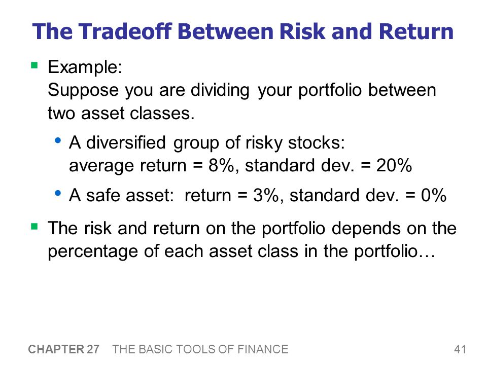 The Tradeoff Between Risk and Return